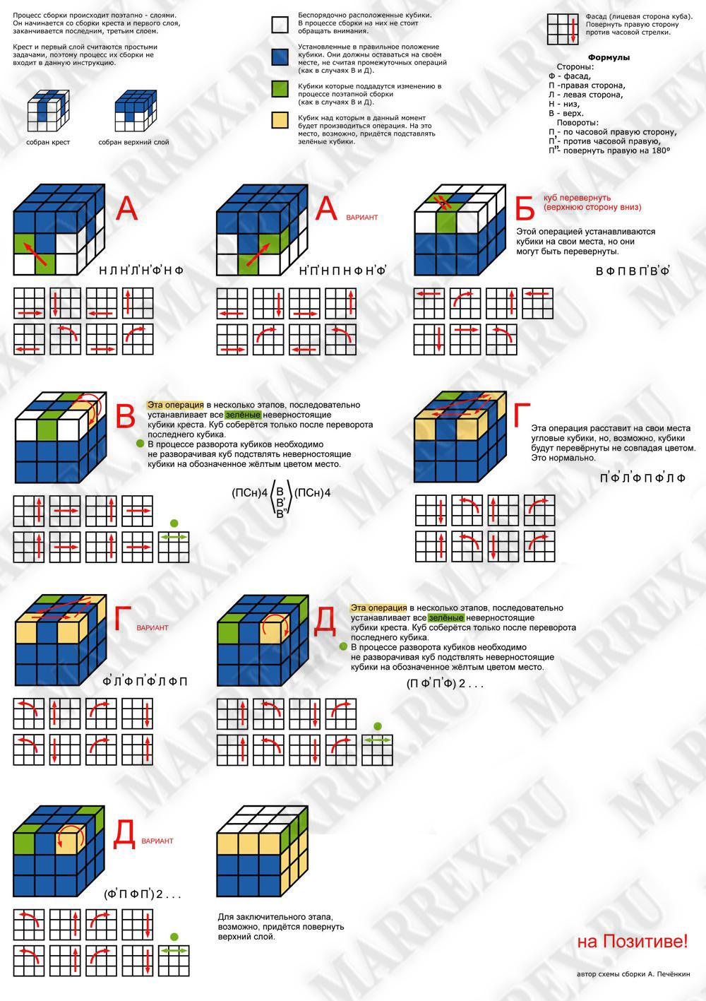 Схема кубика рубика pdf