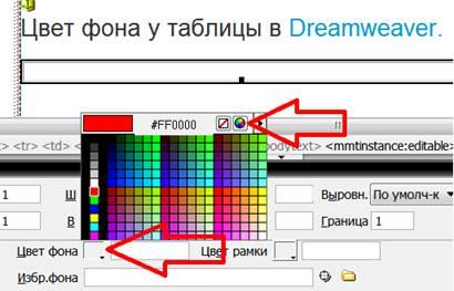 Html таблицы цвет фона